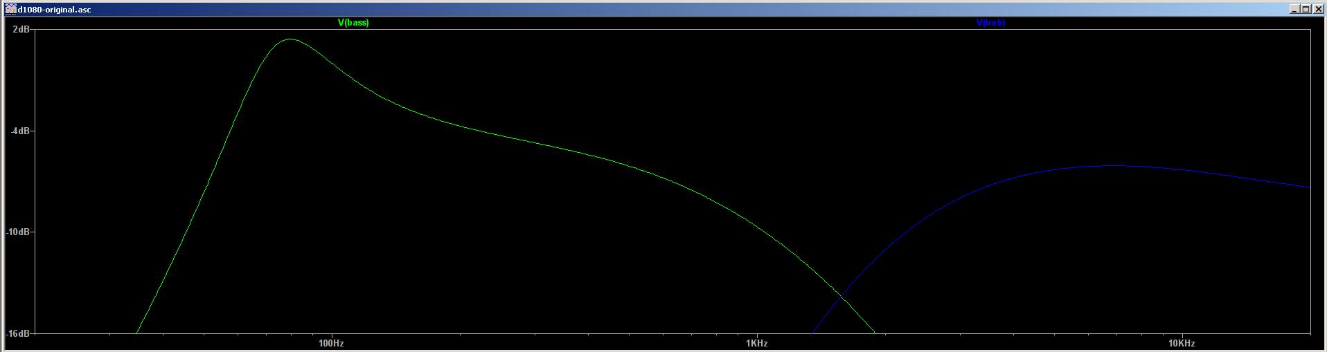 Diyaudio Blog Entries Crossover Schematic D1080 Mkii 08 Actives