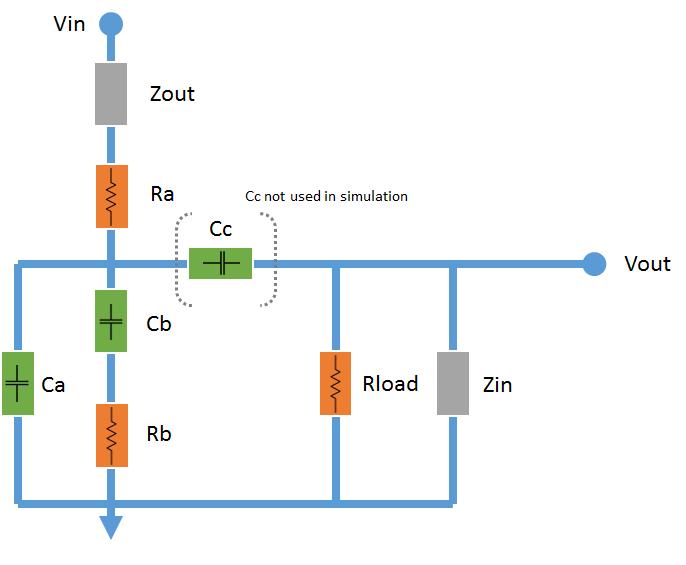 passive riaa equalization network response calculator