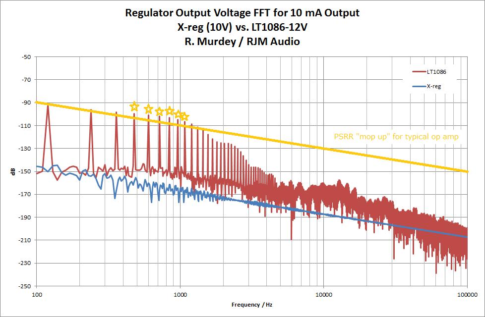 X-reg voltage stabilizer LTSPICE file - diyAudio
