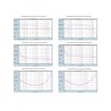 NDLW_AMP_Testing.png
