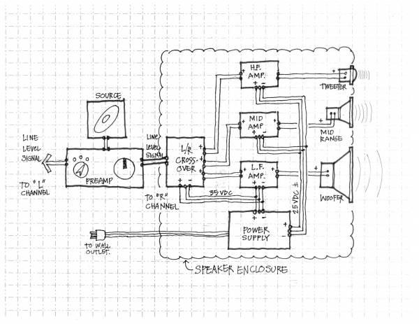 3-way active speaker diagram