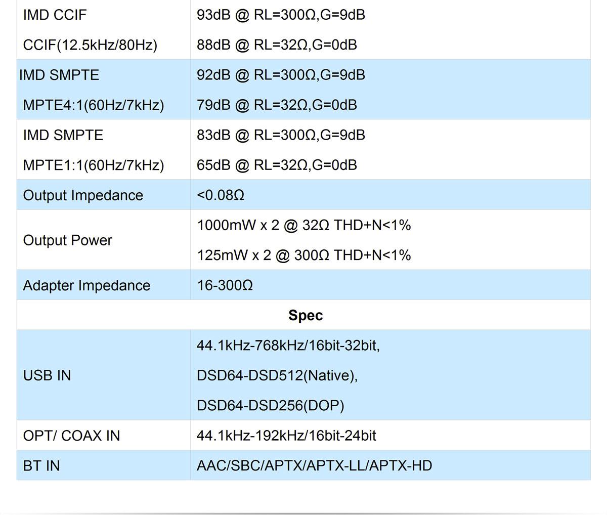 [Modding] Topping DX3 Pro-00740bf0-bcab-4d08-8672-23f53a17cdbf-jpg