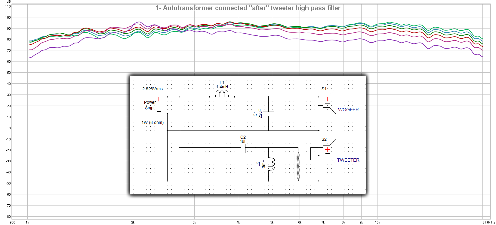 Placing autotransformer in crossover-01-png