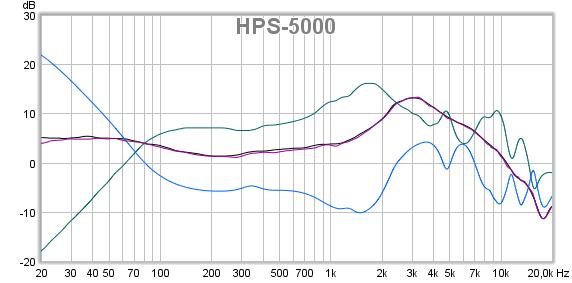 xrk971 Pocket Class A Headamp GB-2000-png
