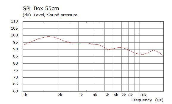3d Printed acoustic lens, XT25, Thingiverse-2017-07-15-acoulens-v9c-abec-spl-1m-1-png