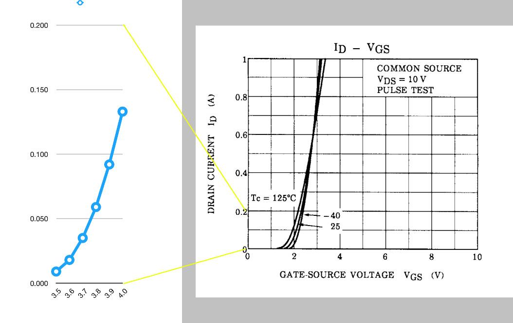 Fake or Real Fujitsu Part?-2sk2013_curve-jpg