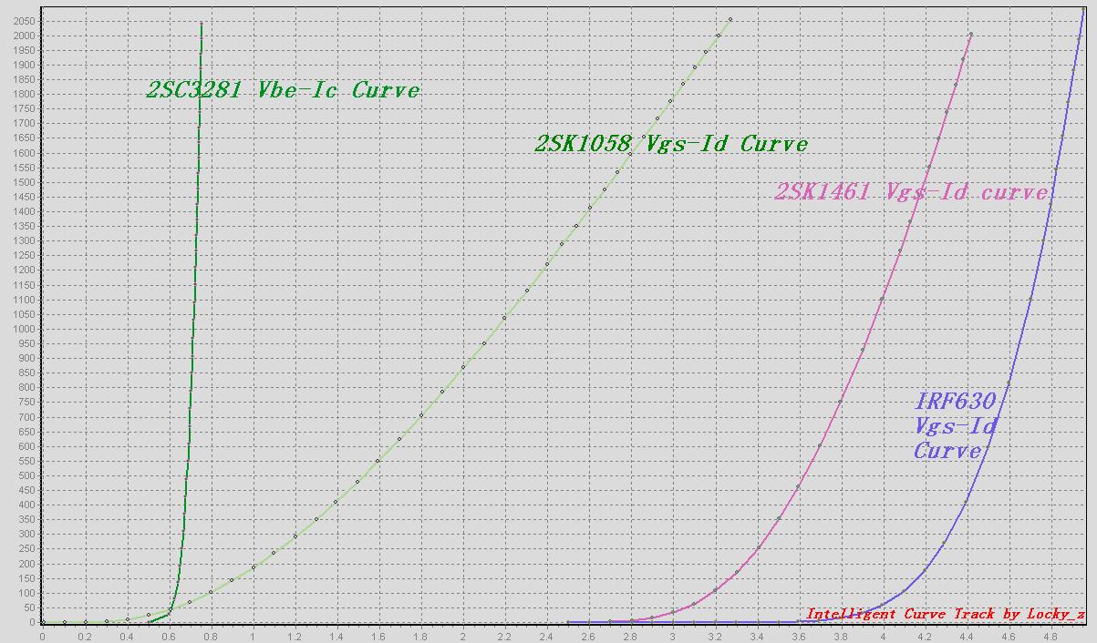 Intelligent Curve Tracer 3.0 release-3-png