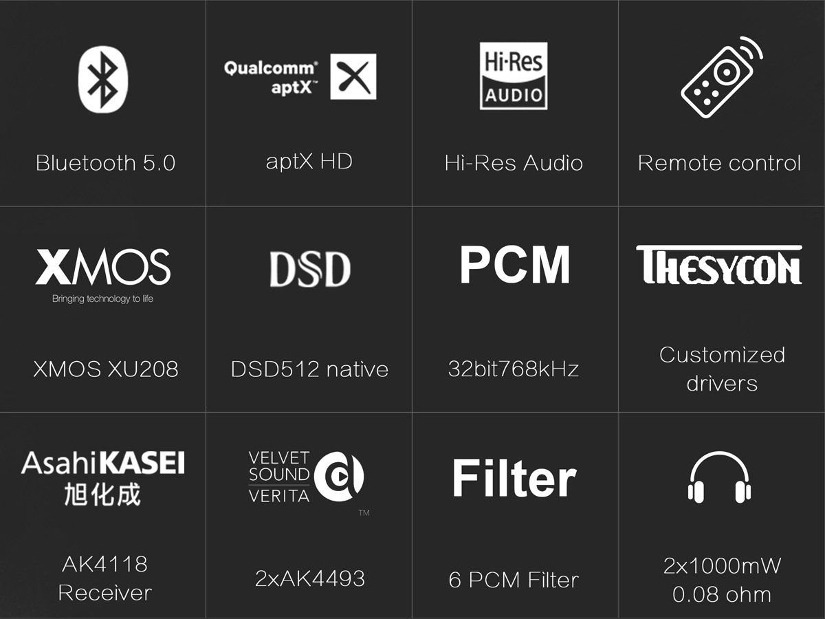 [Modding] Topping DX3 Pro-30596d4e-0f73-4f4d-baf0-328ec3dac19e-jpg