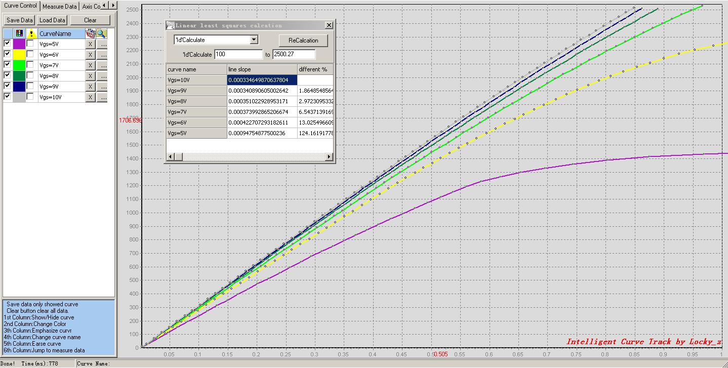 Intelligent Curve Tracer 3.0 release-4-png