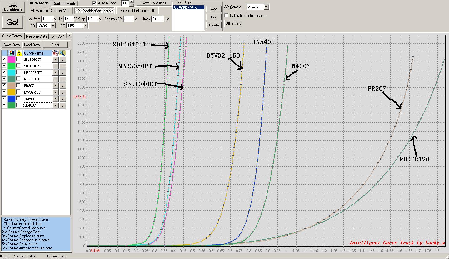 Intelligent Curve Tracer 3.0 release-5-png