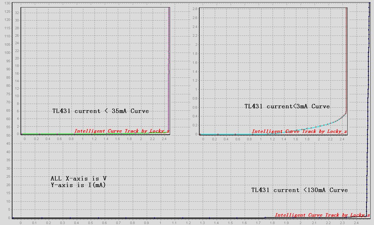 Intelligent Curve Tracer 3.0 release-6-png