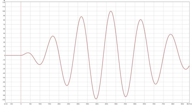 Baffle Diffraction-63onethird-jpg