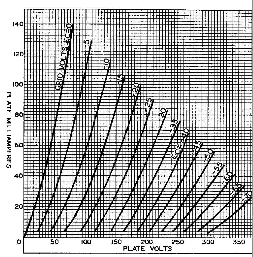 6EM7 Floating Paraphase (I know humor me please)-6em72curves-jpg
