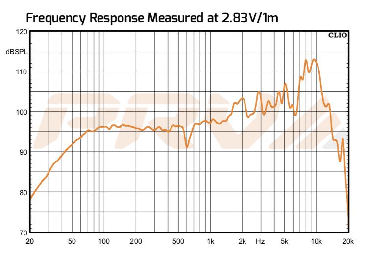 PRV full range drivers-88e6f665-b312-40c5-be85-99541721c7ae-jpeg