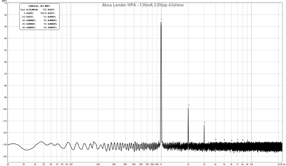 Aksa Lender HPA-aksa-lender-hpa-130ma-2-0vpp-43hms-png