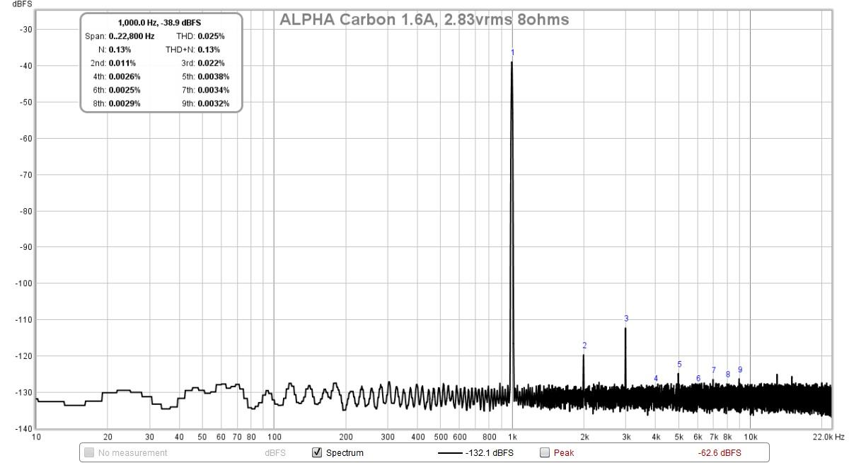 Aksa Lender P-mos Hybrid Aleph (ALPHA) Amplifier-alpha-1-6amp-2-83vrms-8ohms-fft-carbon-jpg