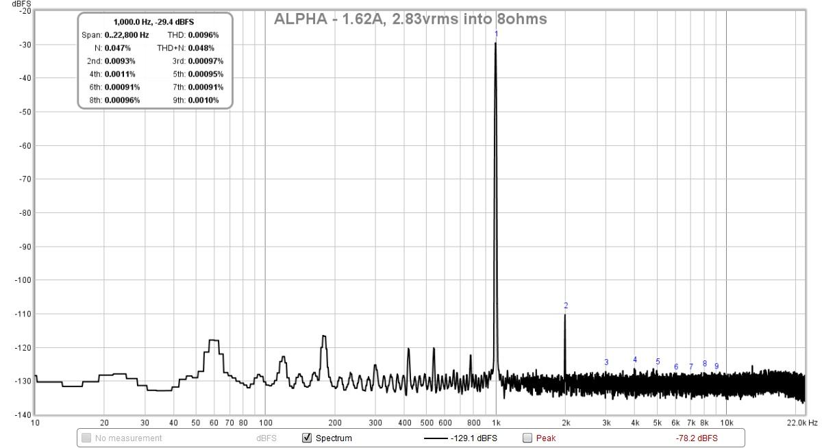 Aksa Lender P-mos Hybrid Aleph (ALPHA) Amplifier-alpha-1-6amp-2-83vrms-8ohms-fft-thin-film-jpg