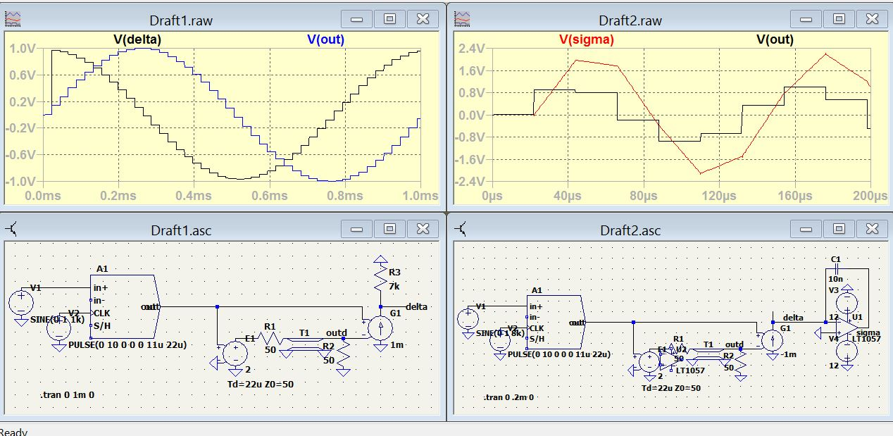 Analog Delta-Sigma interpolation DAC-analog-delta-sigma-jpg