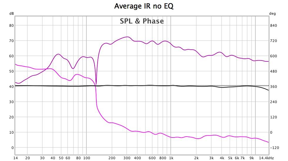 Full Range TC9 Line Array CNC Cabinet-average-eq-jpg