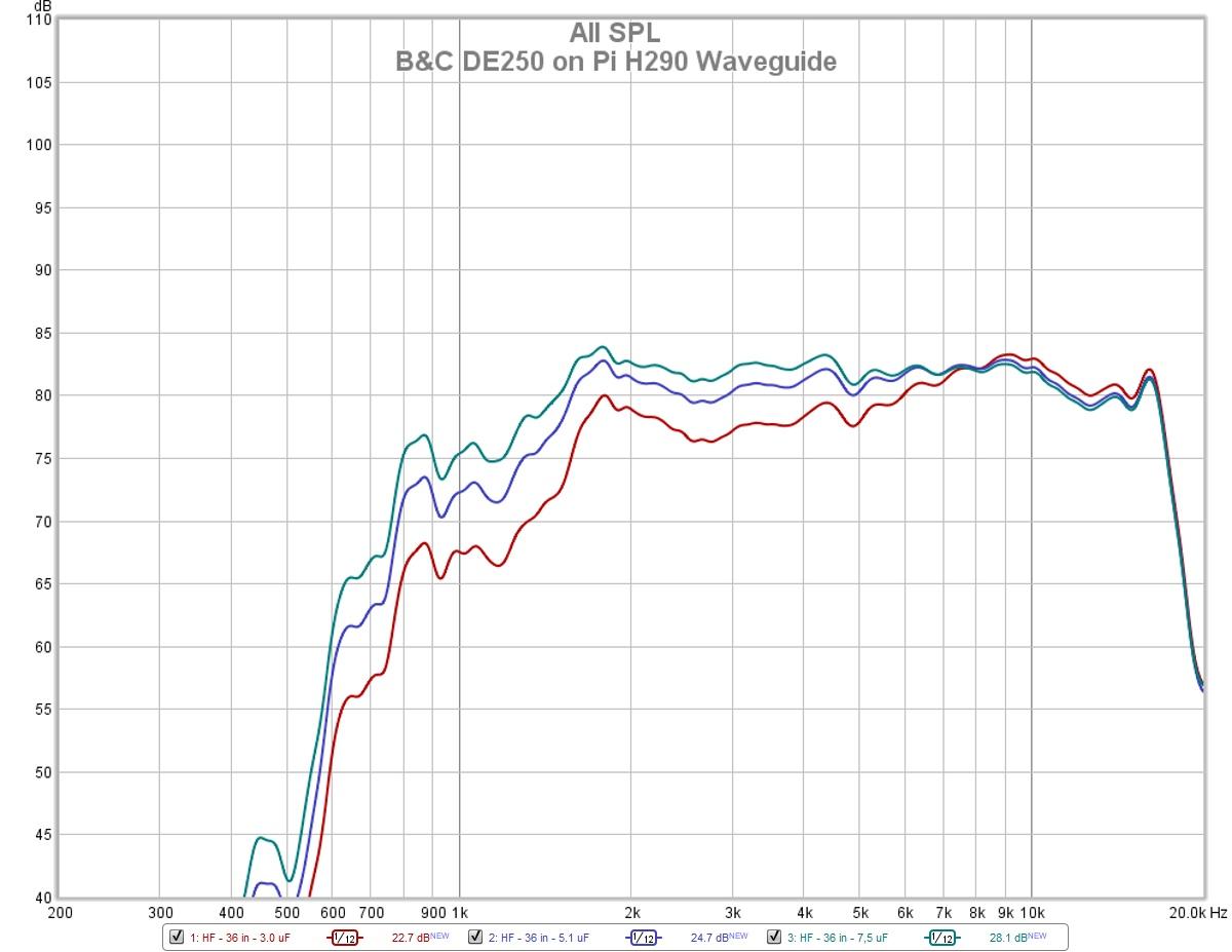 Open Baffle - Test Bed-de250-pi-h290-waveguide-jpg
