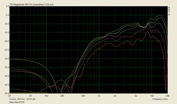 Unbaffled Dipole-bare-neo3-jpg