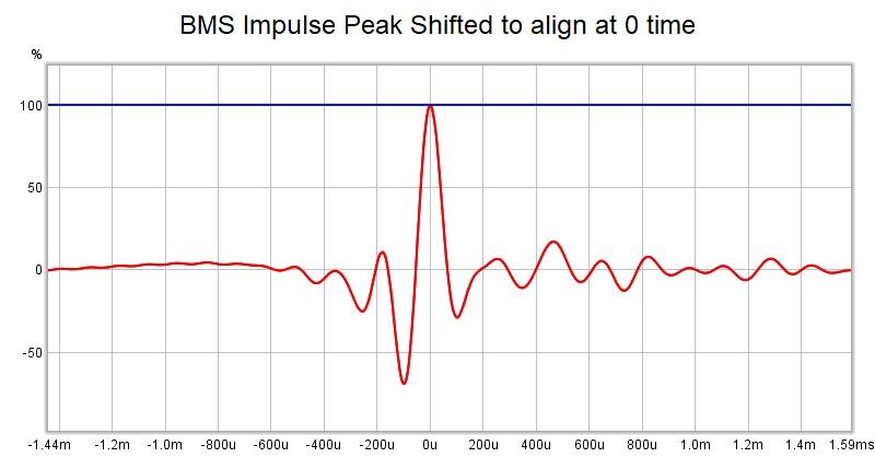 REW as FIR generator experiments-bms-peak-jpg