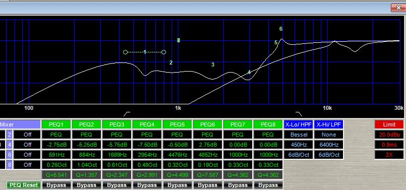 Is it possible to cover the whole spectrum, high spl, low distortion with a 2-way?-bms4592-midrange-peqs-jpg