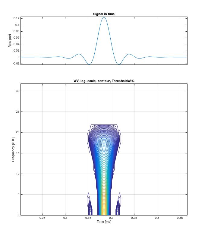 Filter brewing for the Soekris R2R-c128_100-png
