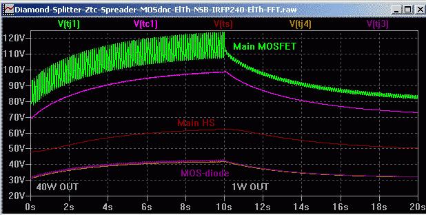 Towards a wideband non switching Auto Bias power amp-diamond-splitter-ztc-spreader-mosdnc-elth-nsb-irfp240-elth-png