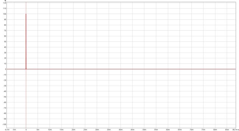 Baffle Diffraction-dirac-jpg