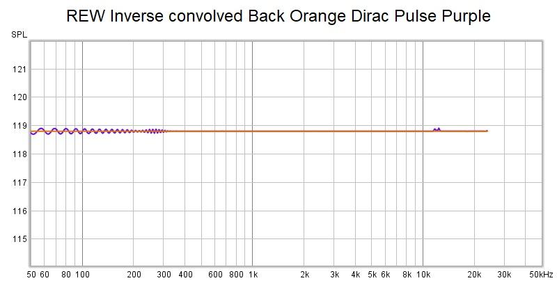 REW as FIR generator experiments-dirac-rew-inverse-jpg