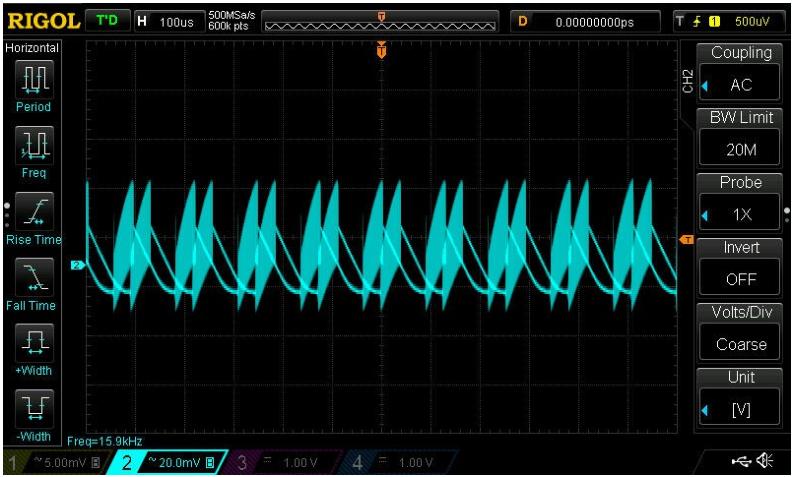 Keantoken's CFP cap multiplier-dirtykm-oscillation-png
