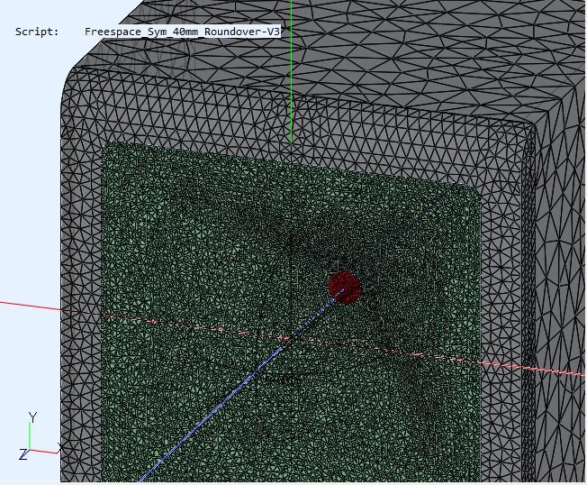 2 way waveguide speaker build ABEC modelling-donv3mesh-jpg