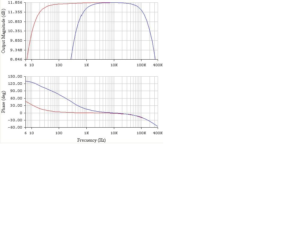 Opamp challenge-figure-magnitude-phase-jpg