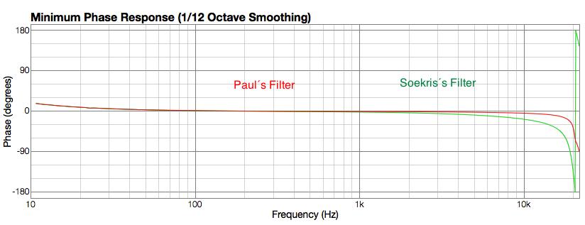 Filter brewing for the Soekris R2R-filter2-png