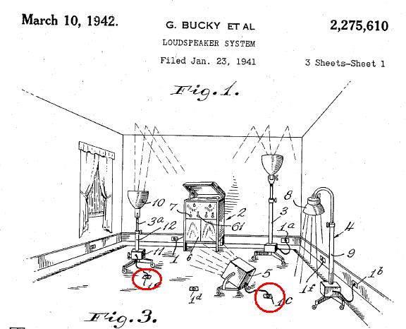 The Advantages of Floor Coupled Up-Firing Speakers-flooder_1941_seliseli-png