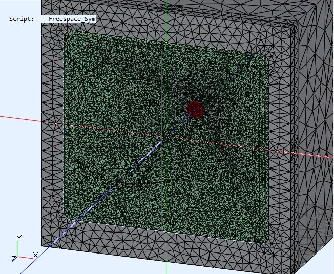 2 way waveguide speaker build ABEC modelling-freespace-sym-mesh-jpg