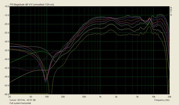 Unbaffled Dipole-system-jpg