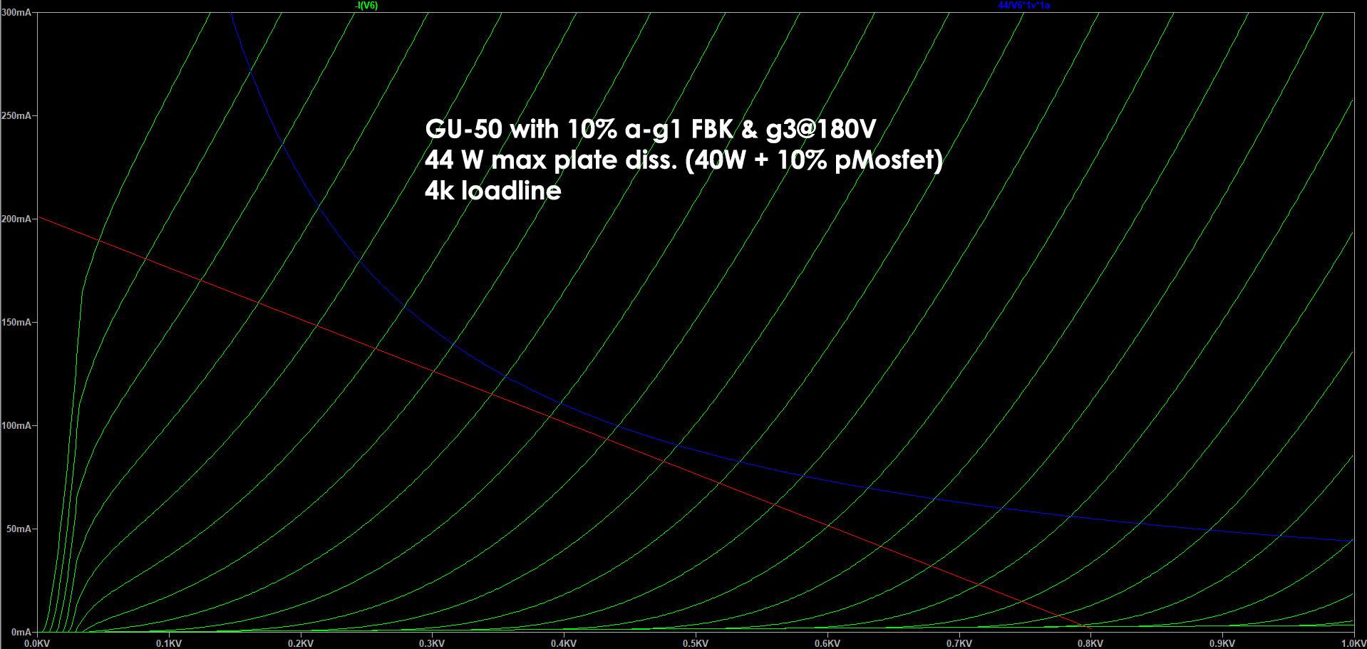 UNSET is coming?-gu50-10-g1-4kra-420vb-jpg