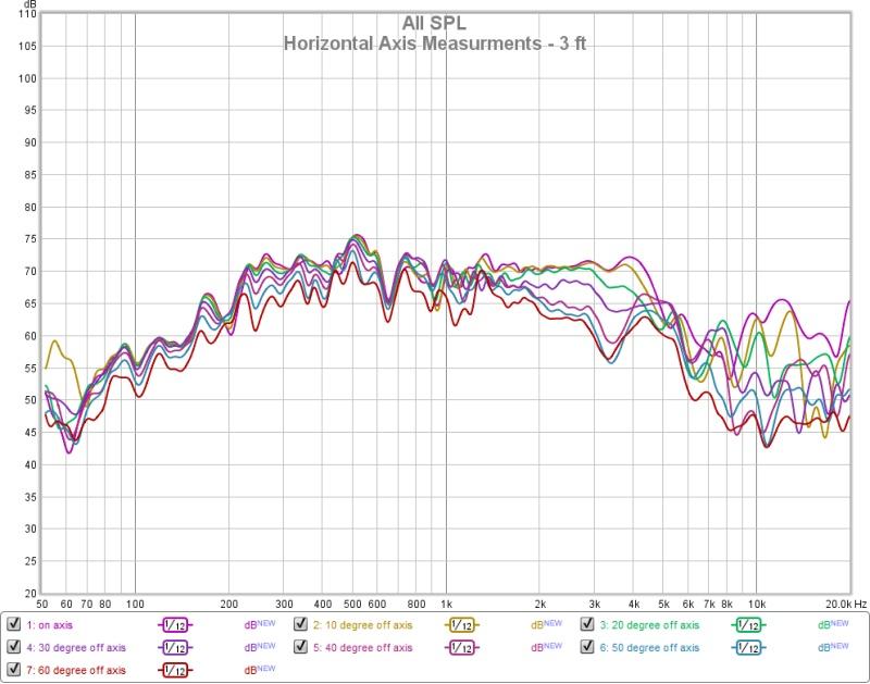 Open Baffle - Test Bed-horizontal-axis-measurments-3-ft-jpg