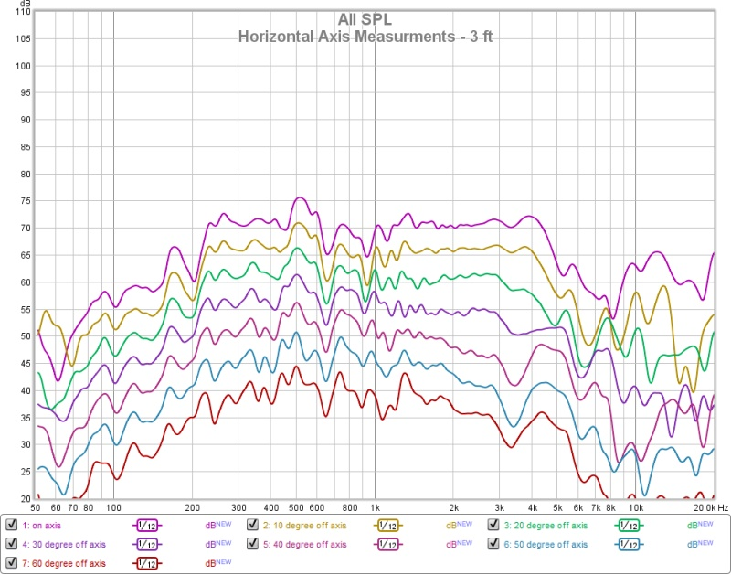 Open Baffle - Test Bed-horizontal-axis-measurments-3-ft-offset-jpg