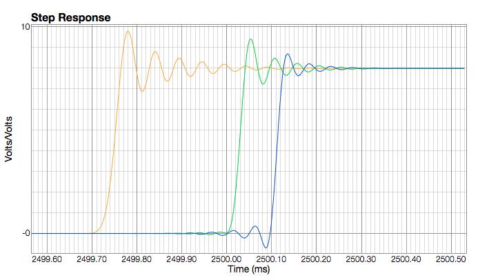 Filter brewing for the Soekris R2R-impcomp-png