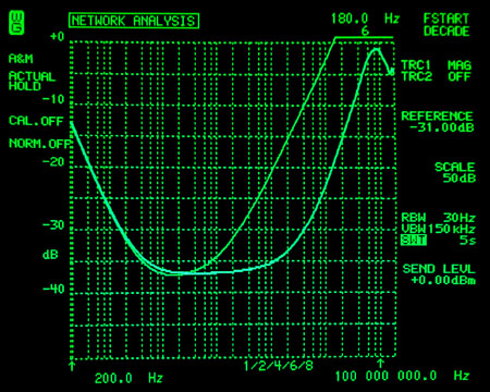 Network Analyser Measurements-inductance_cancelling2-jpg