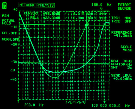 Network Analyser Measurements-inductance_cancelling_imp-jpg