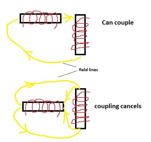XSim free crossover designer-inductor-pair-interraction-jpg