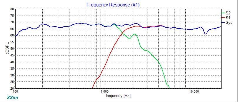 XSim free crossover designer-kg-5-5-xsim-crossover-graph-jpg