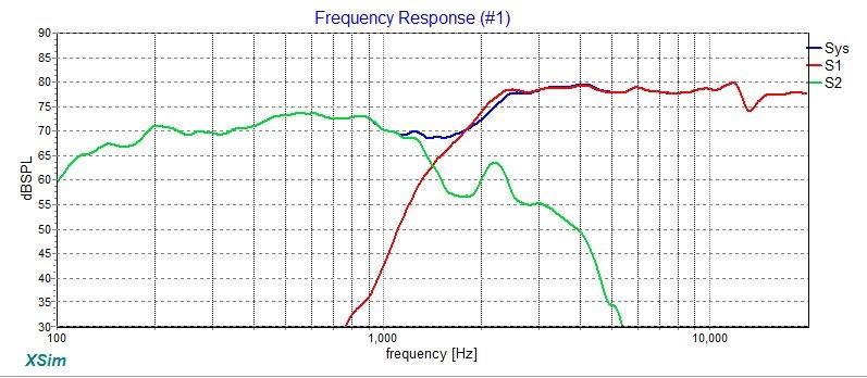 XSim free crossover designer-kg-5-5-xsim-original-crossover-graph-jpg