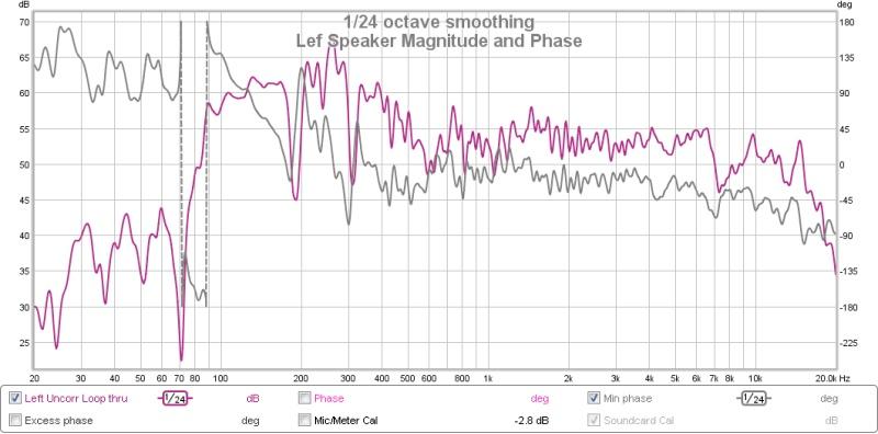 Corner Floor-to-Ceiling Line Array Using Vifa TC9-left_spl_phase-jpg
