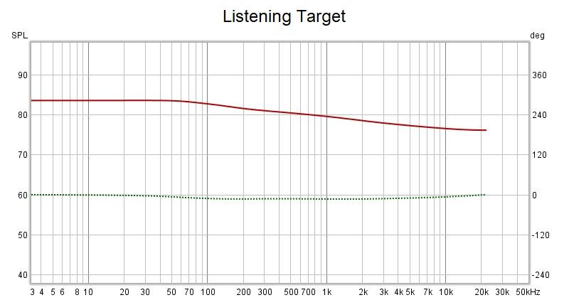 Samsung's Convergence-listening-target-jpg