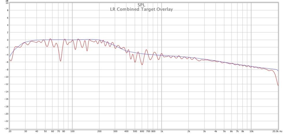 Full Range TC9 Line Array CNC Cabinet-lr-target-jpg